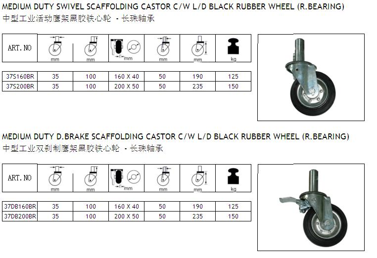 Medium Duty Scaffolding : I tac malaysia castors multi duty castor wheel